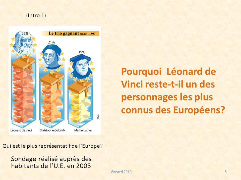 (Intro 1) Pourquoi Léonard de Vinci reste-t-il un des personnages les plus connus des Européens Qui est le plus représentatif de l'Europe