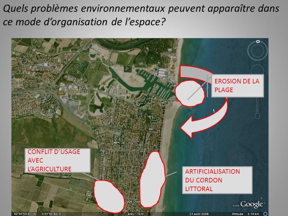 Quels problèmes environnementaux peuvent apparaître dans ce mode d'organisation de l'espace