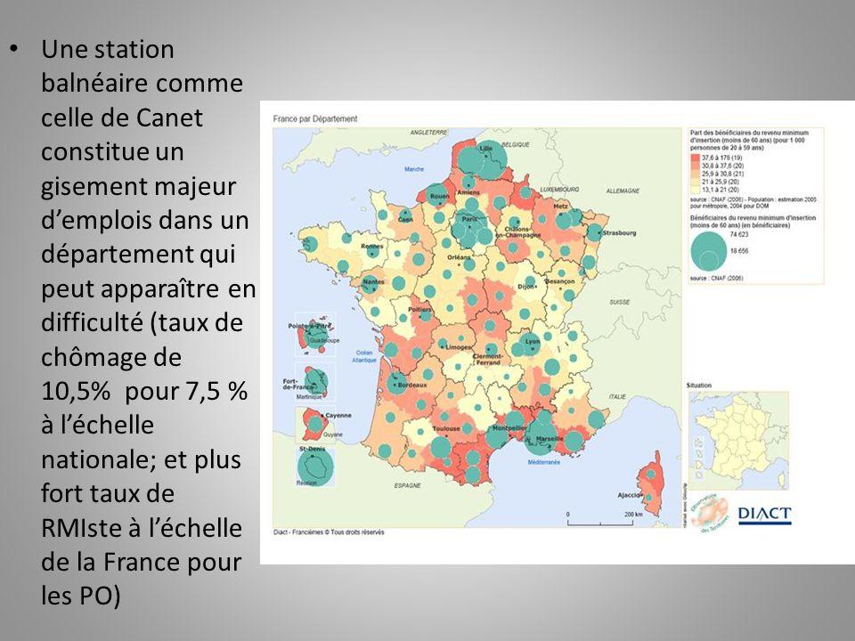 Une station balnéaire comme celle de Canet constitue un gisement majeur d'emplois dans un département qui peut apparaître en difficulté (taux de chômage de 10,5% pour 7,5 % à l'échelle nationale; et plus fort taux de RMIste à l'échelle de la France pour les PO)