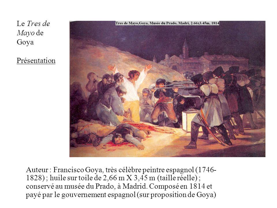 Le Tres de Mayo de Goya Présentation