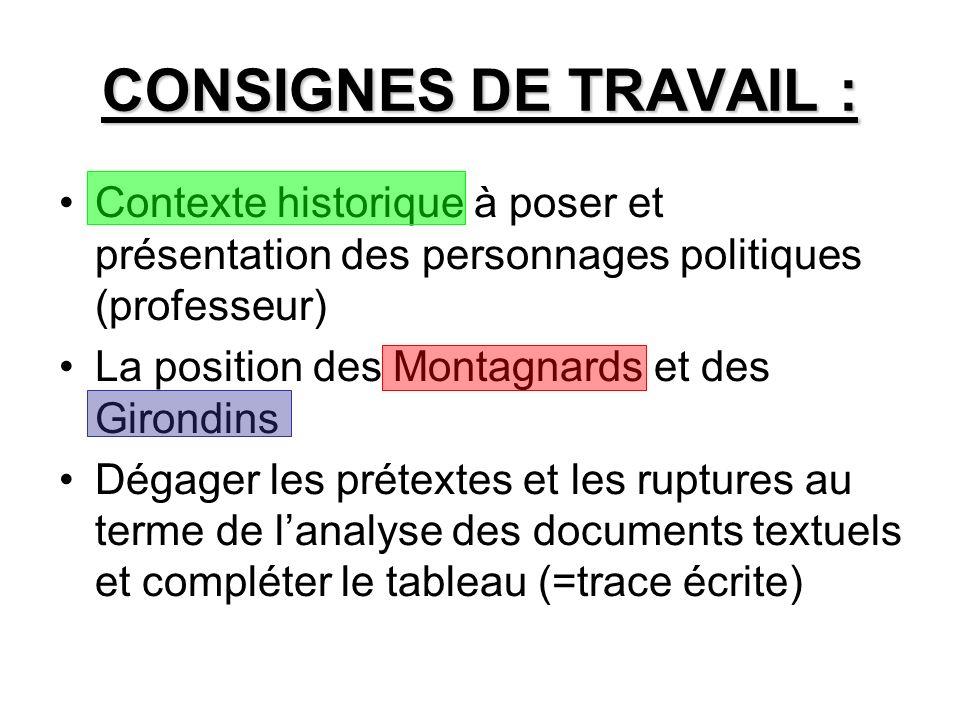 CONSIGNES DE TRAVAIL : Contexte historique à poser et présentation des personnages politiques (professeur)