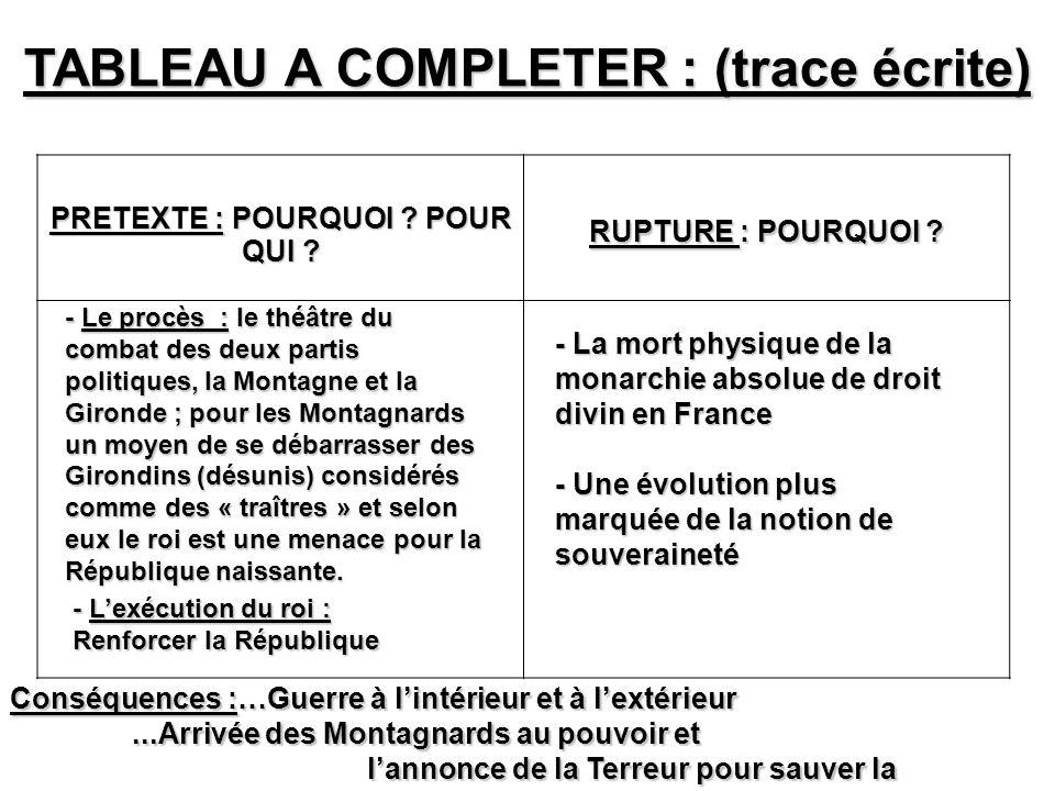 TABLEAU A COMPLETER : (trace écrite) PRETEXTE : POURQUOI POUR QUI