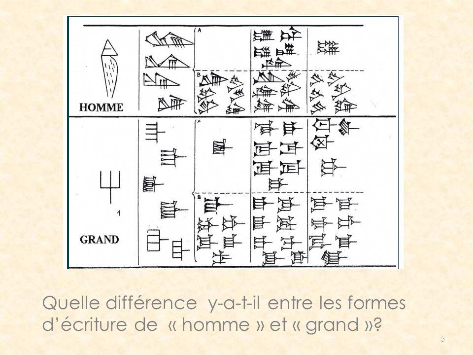 Quelle différence y-a-t-il entre les formes d'écriture de « homme » et « grand »