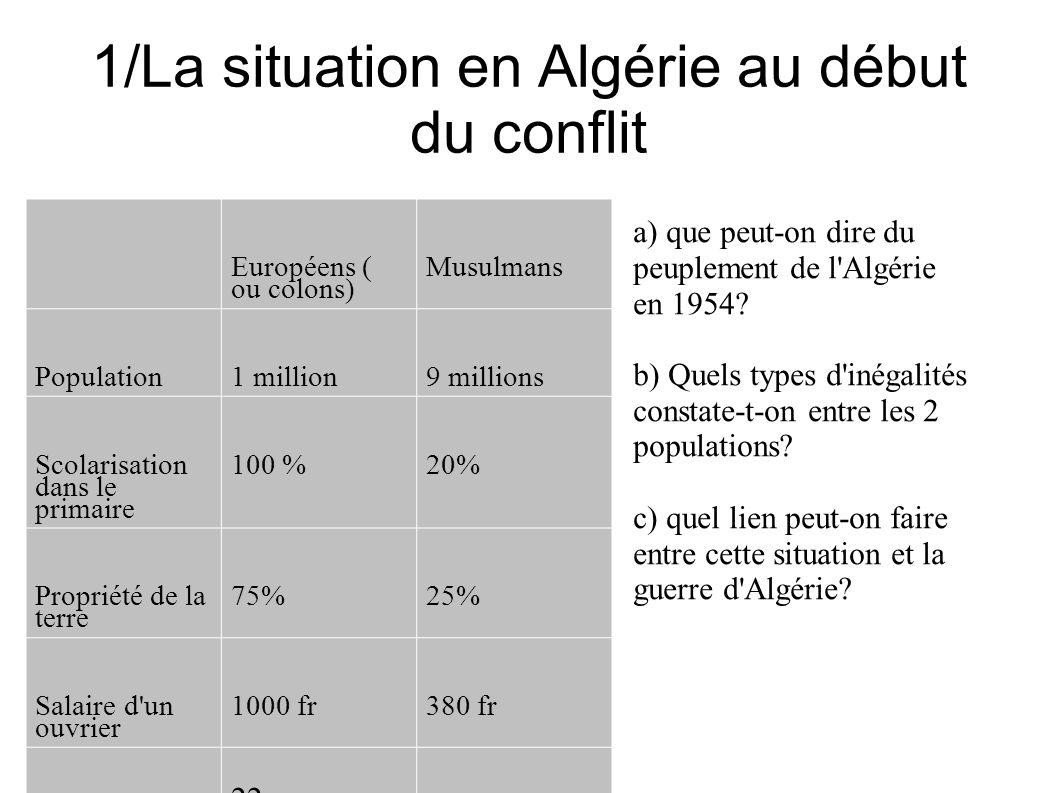 1/La situation en Algérie au début du conflit