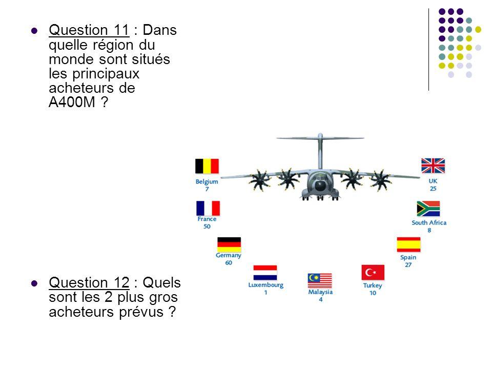 Question 11 : Dans quelle région du monde sont situés les principaux acheteurs de A400M