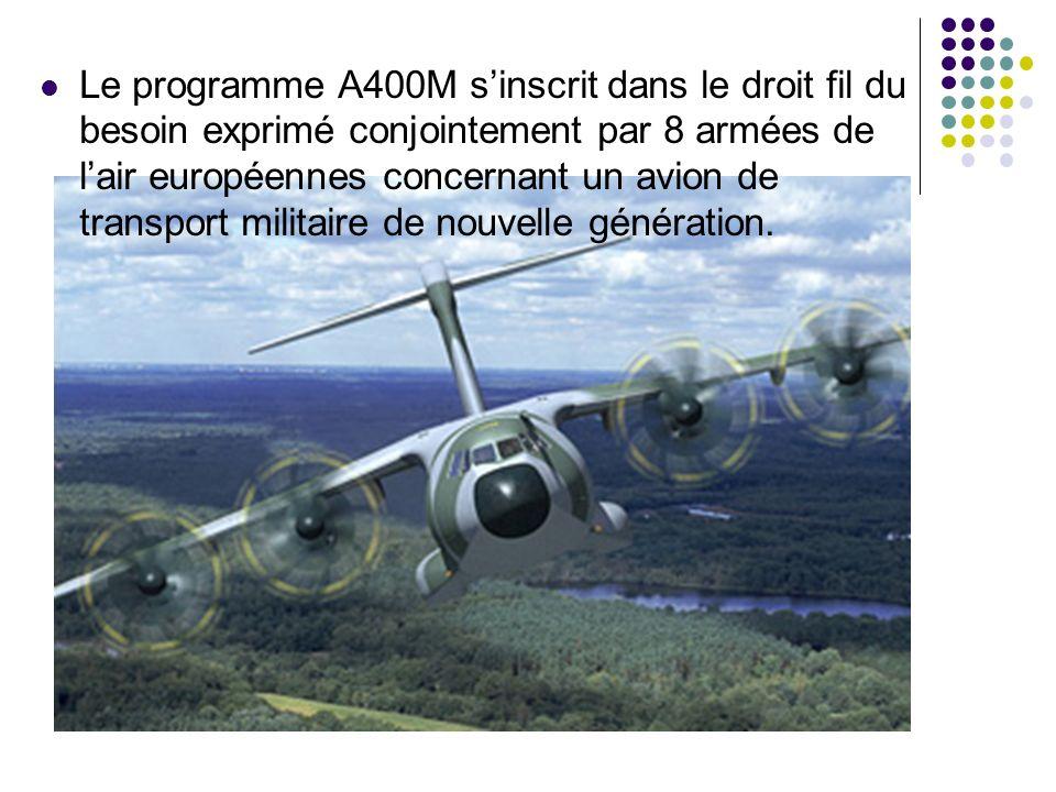 Le programme A400M s'inscrit dans le droit fil du besoin exprimé conjointement par 8 armées de l'air européennes concernant un avion de transport militaire de nouvelle génération.