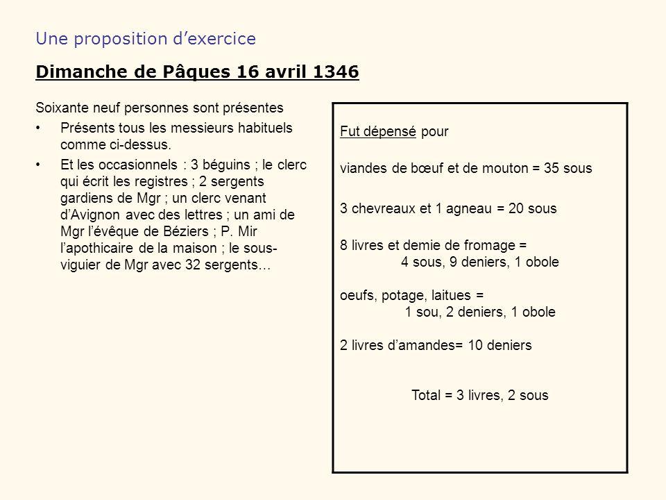Une proposition d'exercice Dimanche de Pâques 16 avril 1346
