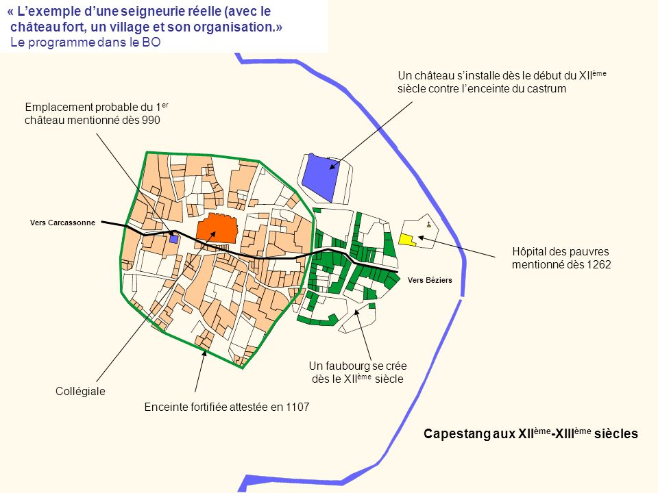 Un faubourg se crée dès le XIIème siècle