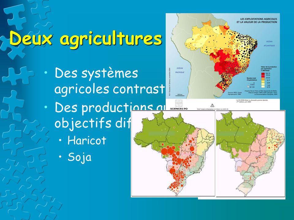 Deux agricultures Des systèmes agricoles contrastés