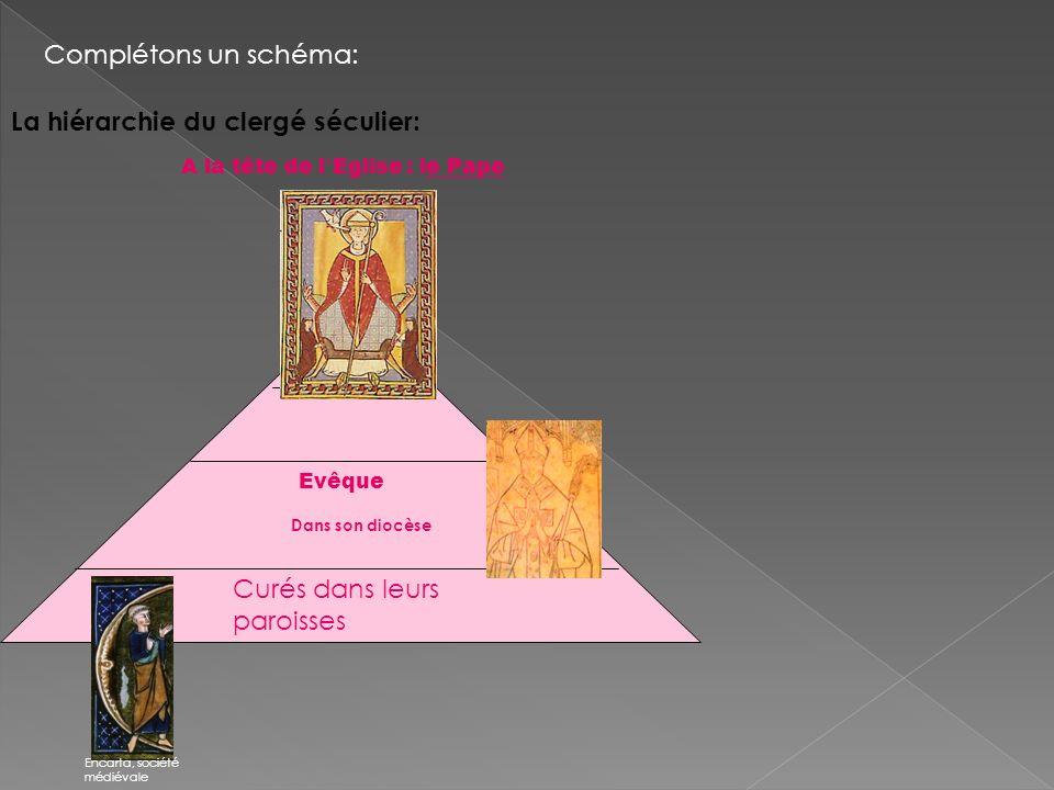 La hiérarchie du clergé séculier: