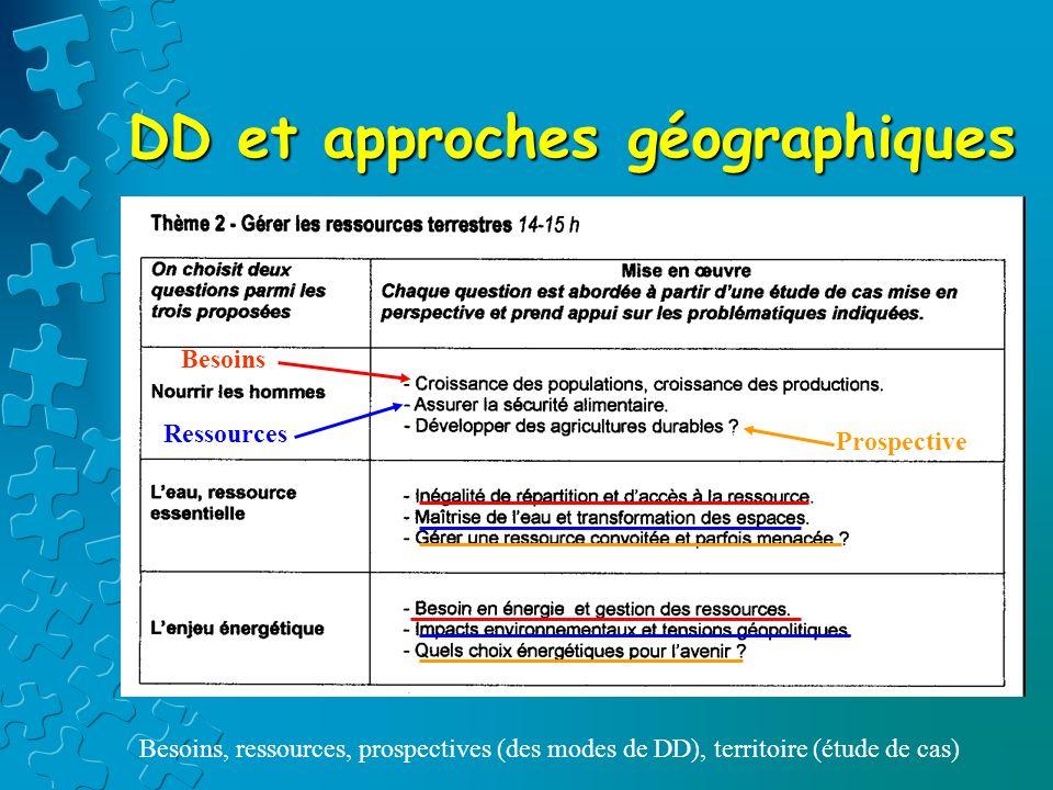 DD et approches géographiques