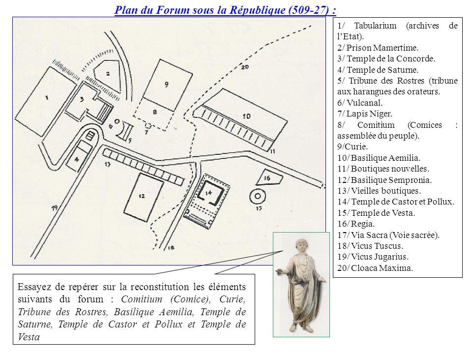 Plan du Forum sous la République (509-27) :