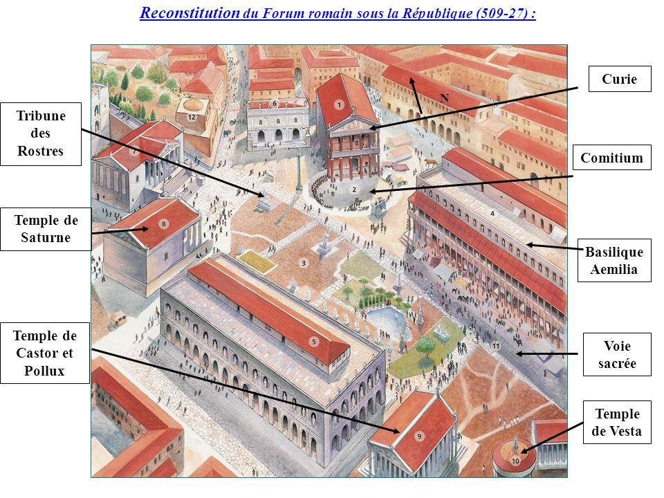 Reconstitution du Forum romain sous la République (509-27) :