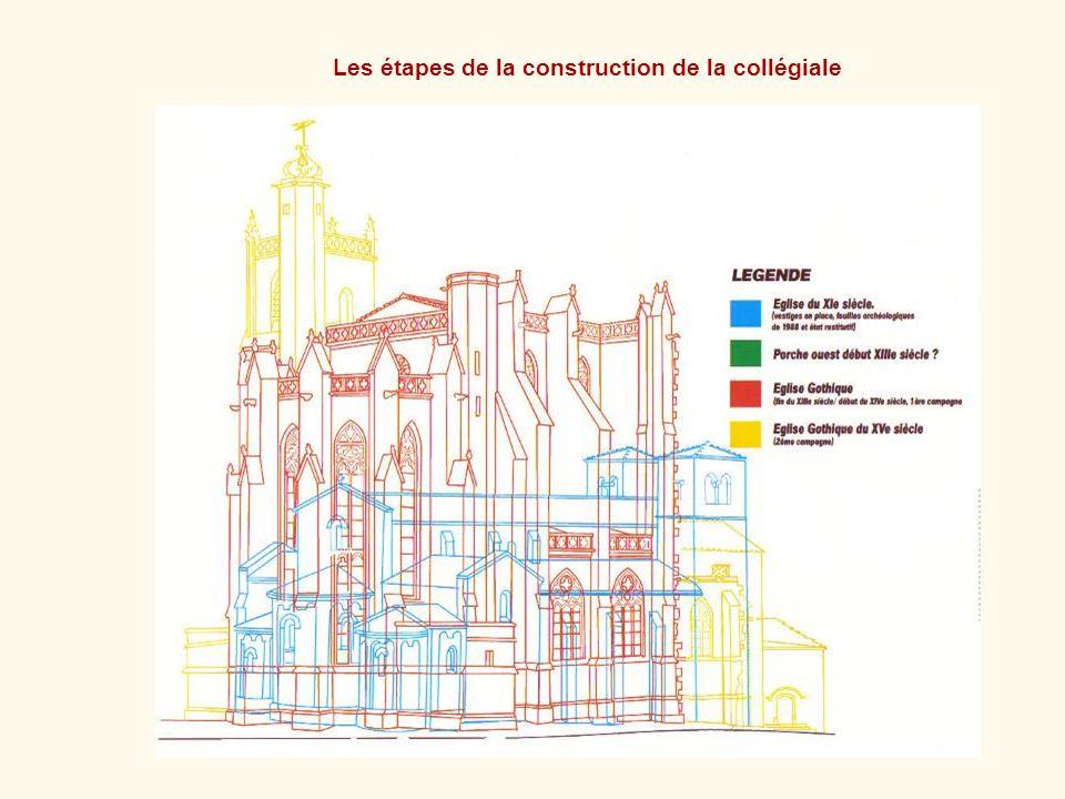 Les étapes de la construction de la collégiale
