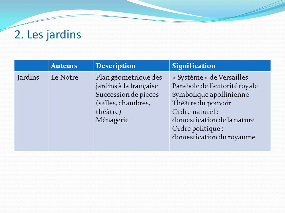 2. Les jardins Auteurs Description Signification Jardins Le Nôtre