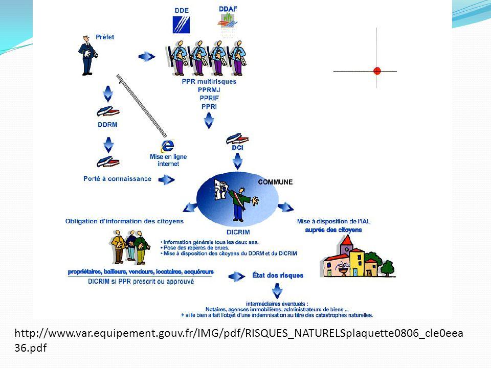 http://www. var. equipement. gouv