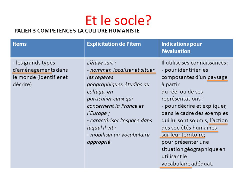 Et le socle PALIER 3 COMPETENCE 5 LA CULTURE HUMANISTE Items