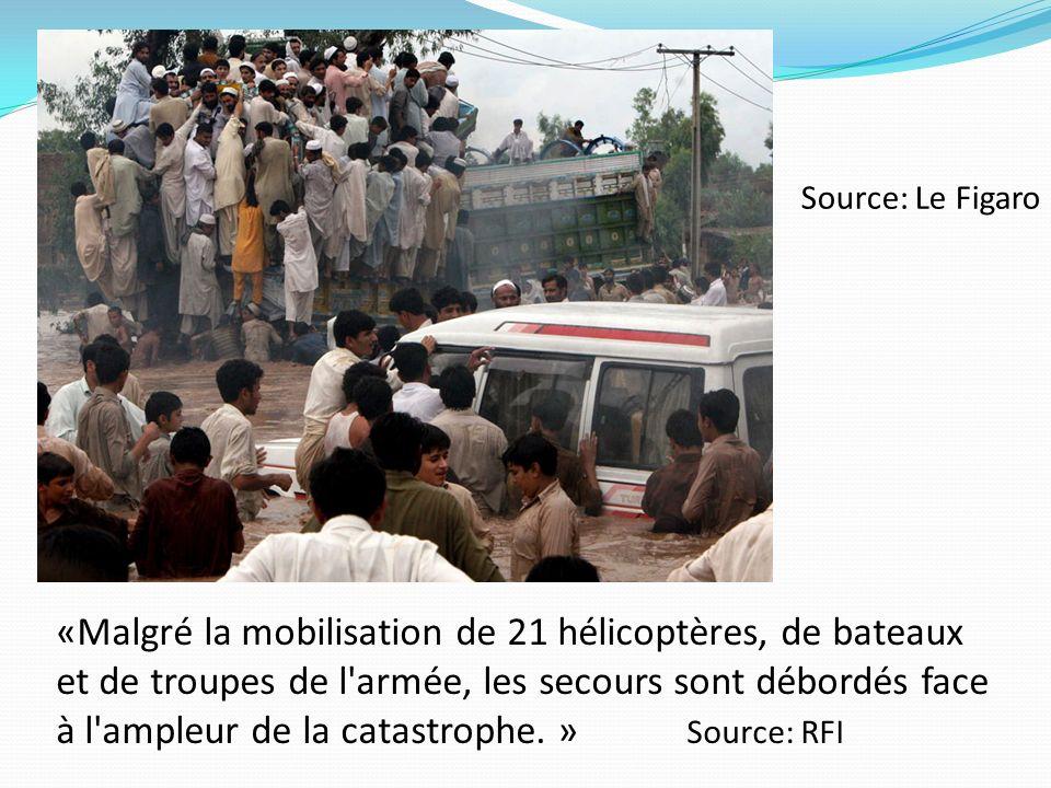Source: Le Figaro