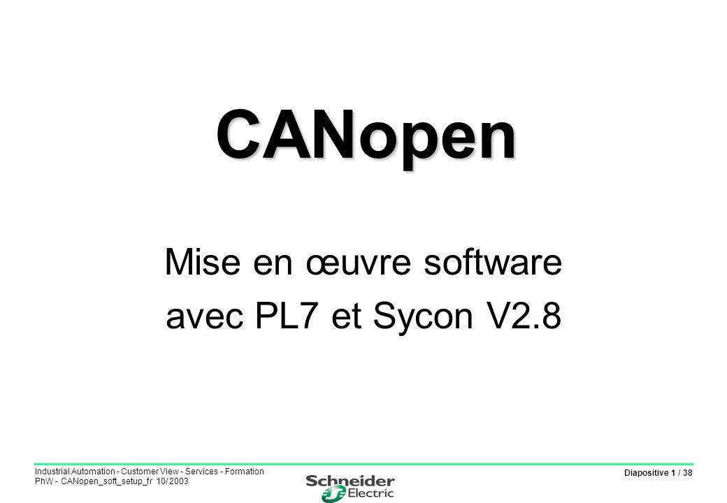Mise en œuvre software avec PL7 et Sycon V2.8