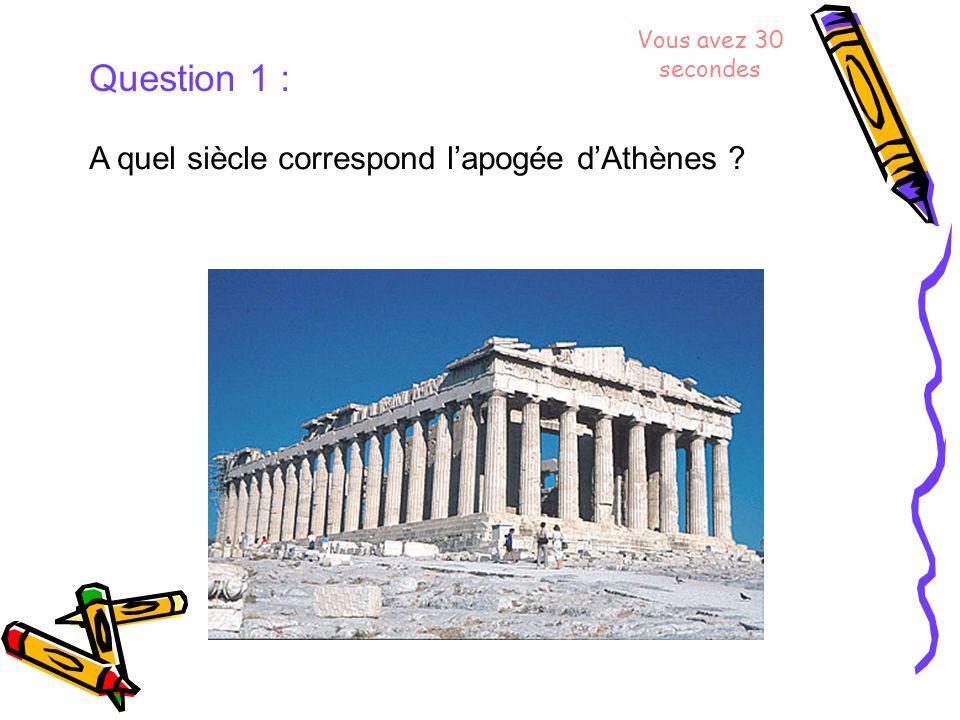 Question 1 : A quel siècle correspond l'apogée d'Athènes