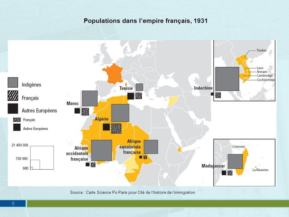 Populations dans l'empire français, 1931