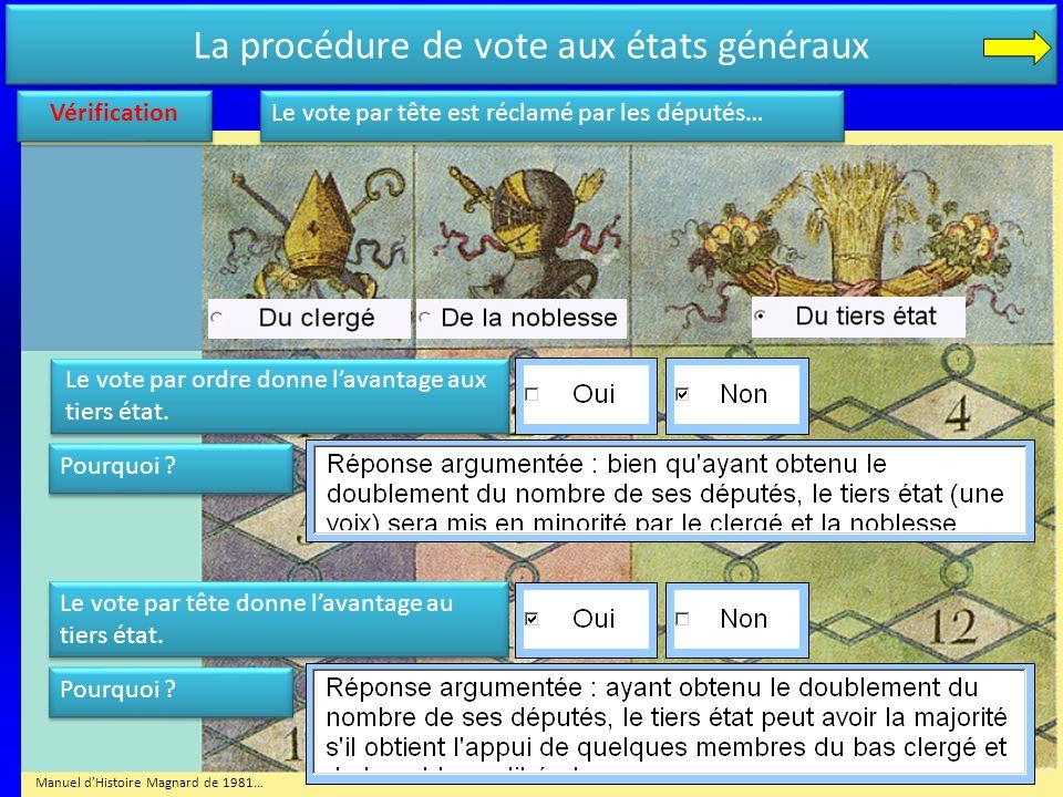 La procédure de vote aux états généraux