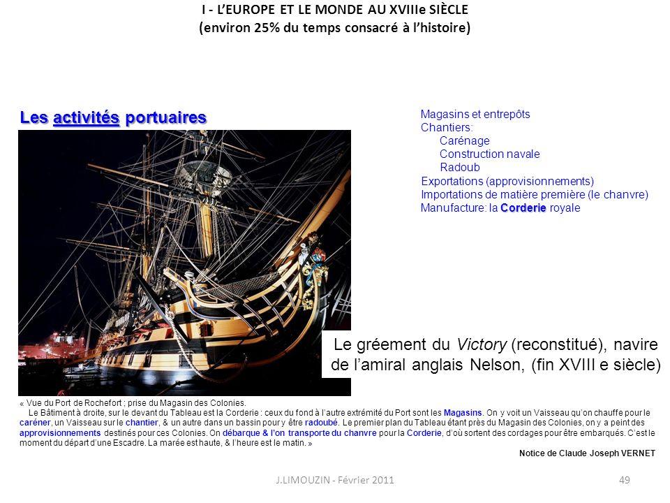 Les activités portuaires