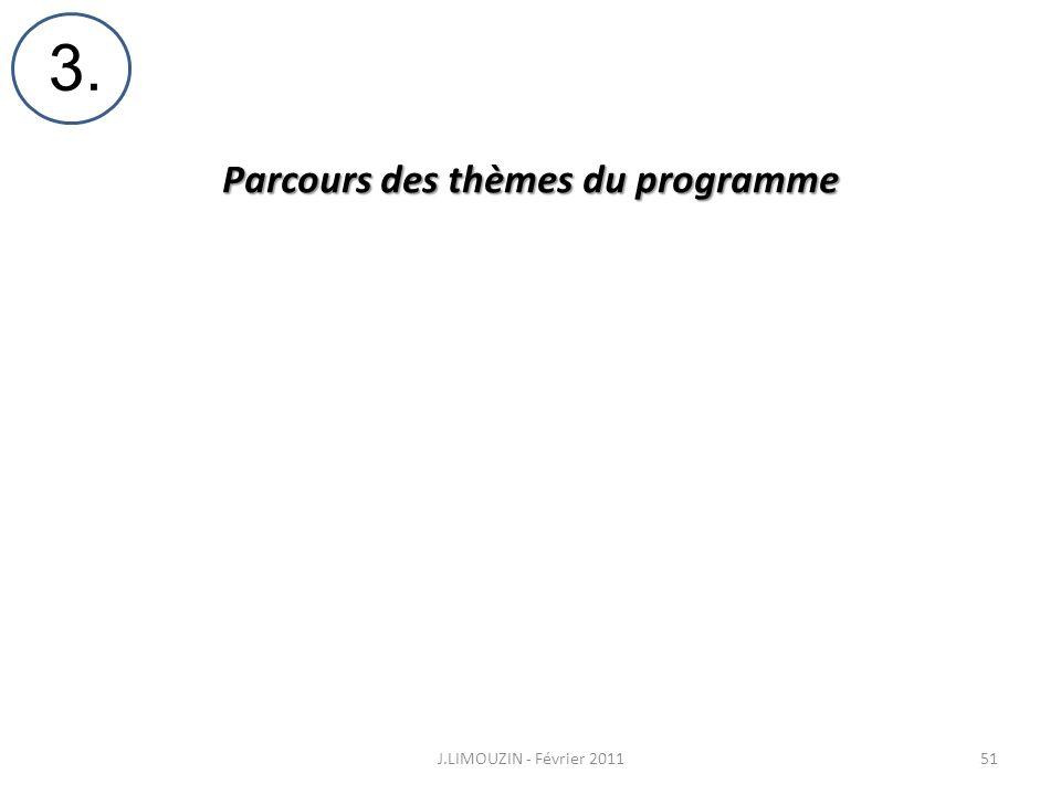 Parcours des thèmes du programme