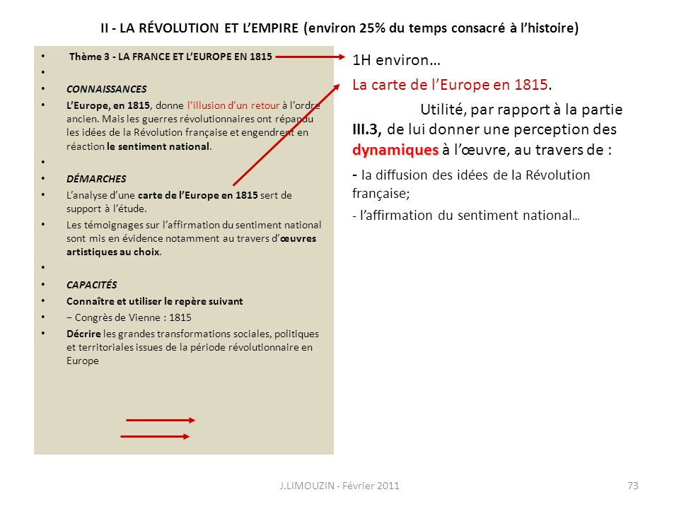 - la diffusion des idées de la Révolution française;