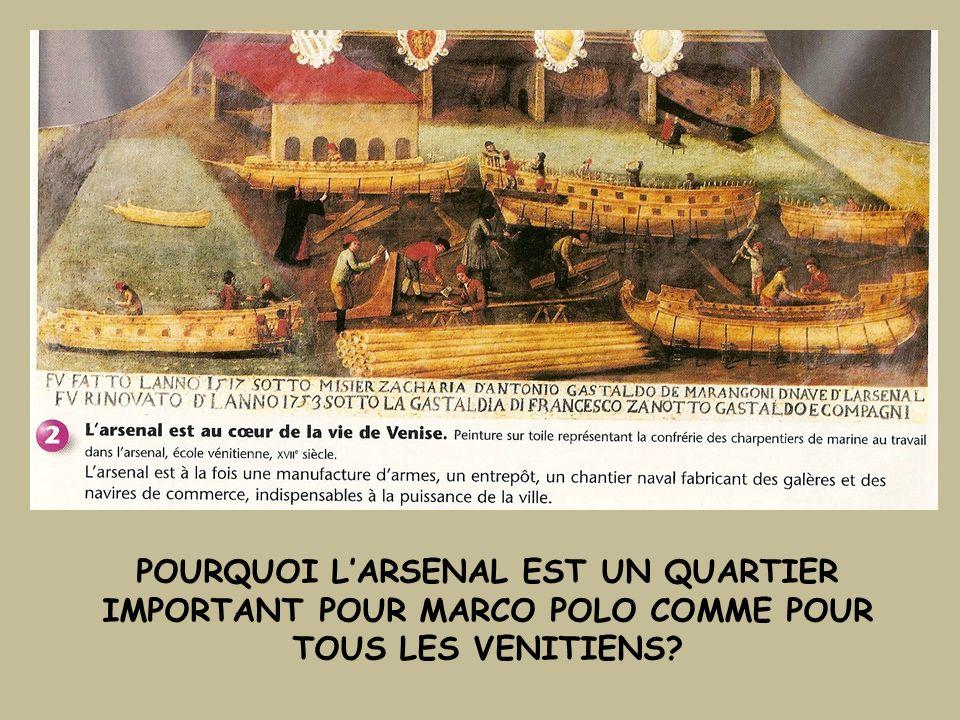 POURQUOI L'ARSENAL EST UN QUARTIER IMPORTANT POUR MARCO POLO COMME POUR TOUS LES VENITIENS
