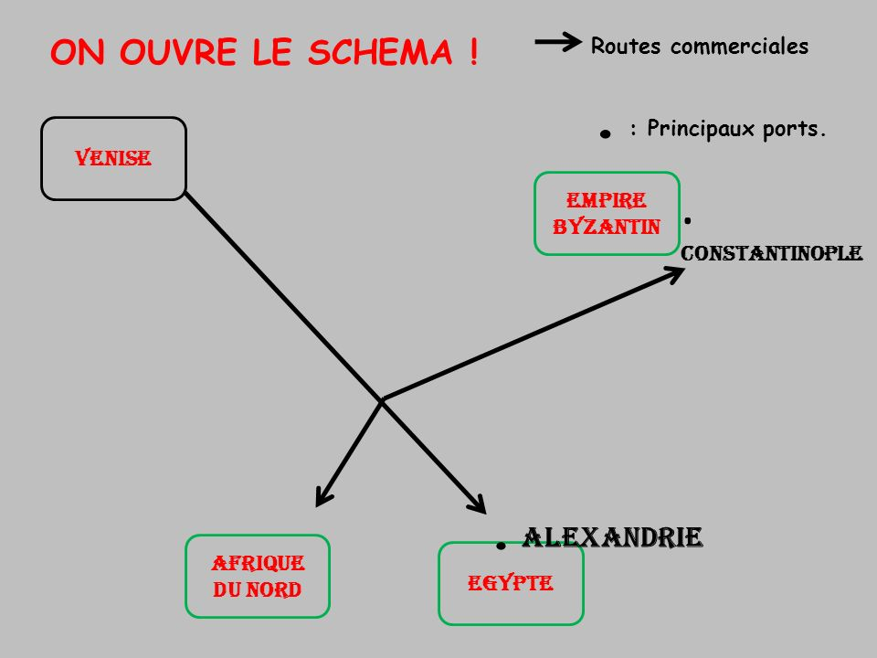 . : Principaux ports. . CONSTANTINOPLE . ALEXANDRIE