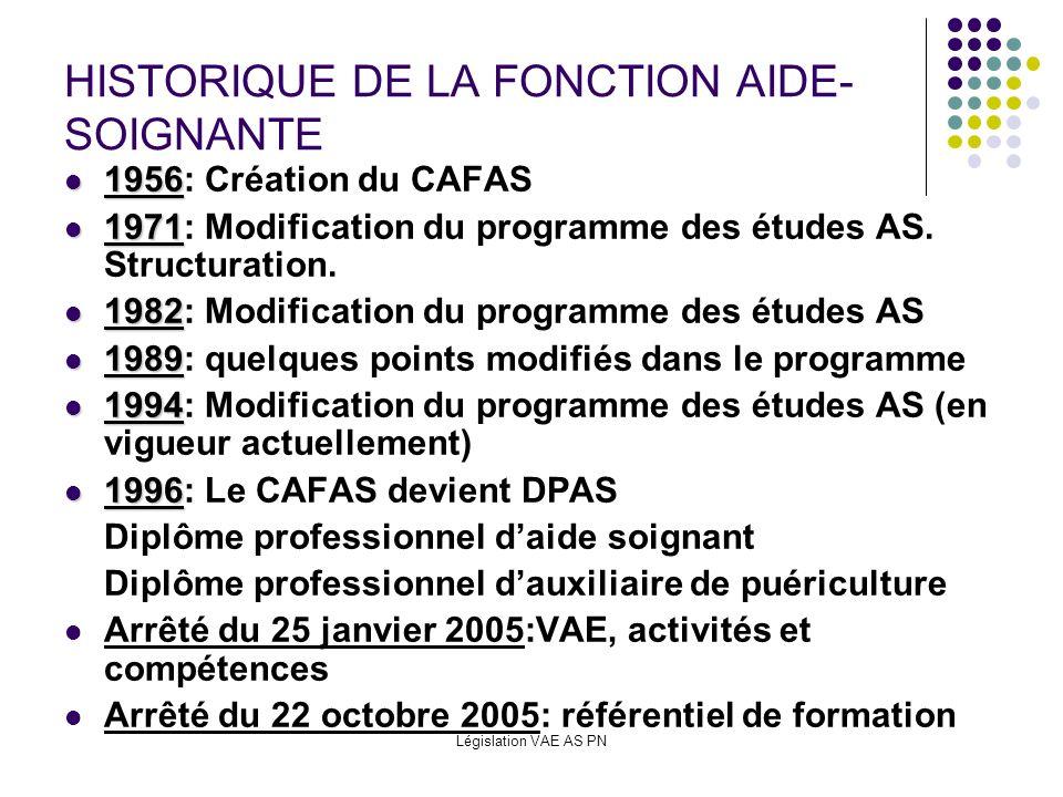 HISTORIQUE DE LA FONCTION AIDE-SOIGNANTE