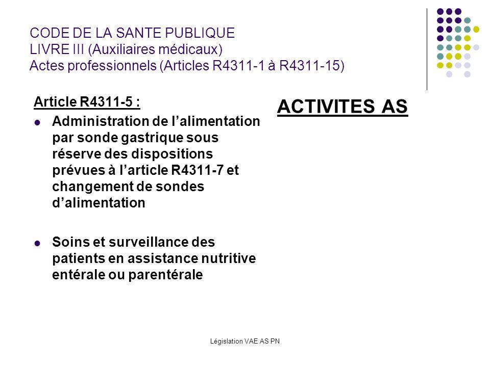 CODE DE LA SANTE PUBLIQUE LIVRE III (Auxiliaires médicaux) Actes professionnels (Articles R4311-1 à R4311-15)