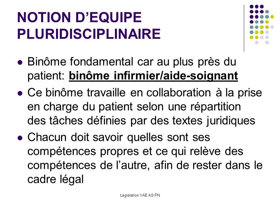 NOTION D'EQUIPE PLURIDISCIPLINAIRE