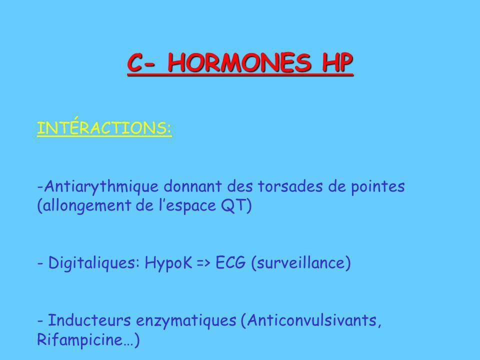 C- HORMONES HP INTÉRACTIONS: