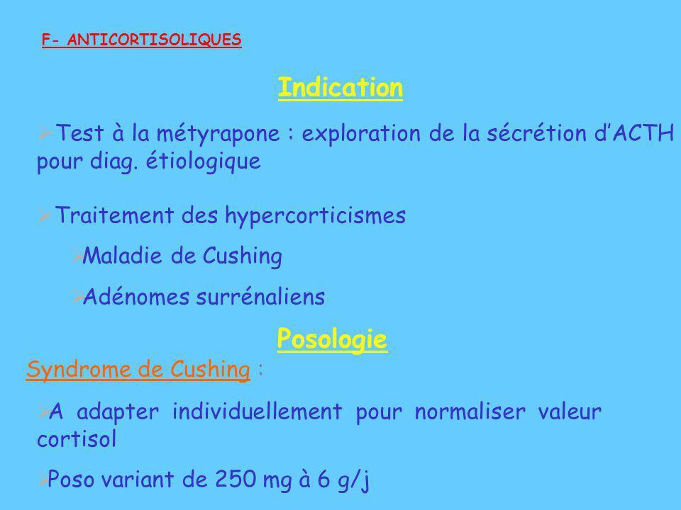 F- ANTICORTISOLIQUES Indication. Test à la métyrapone : exploration de la sécrétion d'ACTH pour diag. étiologique.