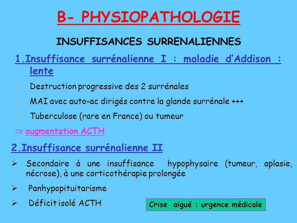 B- PHYSIOPATHOLOGIE INSUFFISANCES SURRENALIENNES