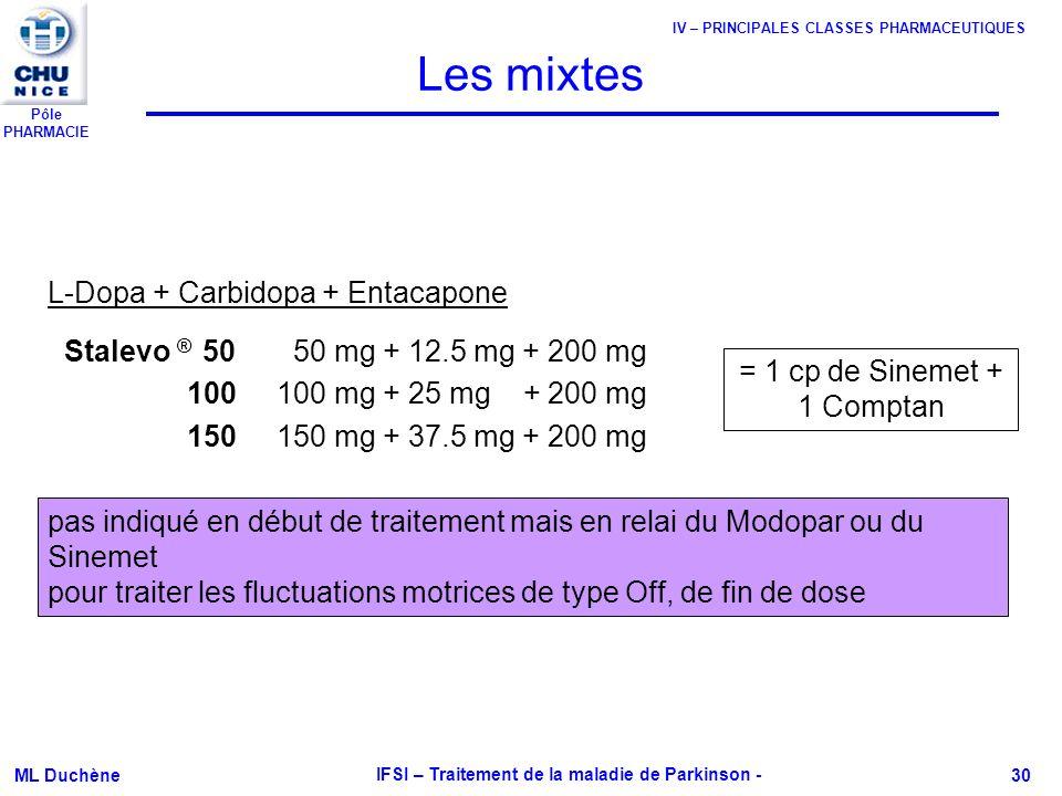 Les mixtes L-Dopa + Carbidopa + Entacapone