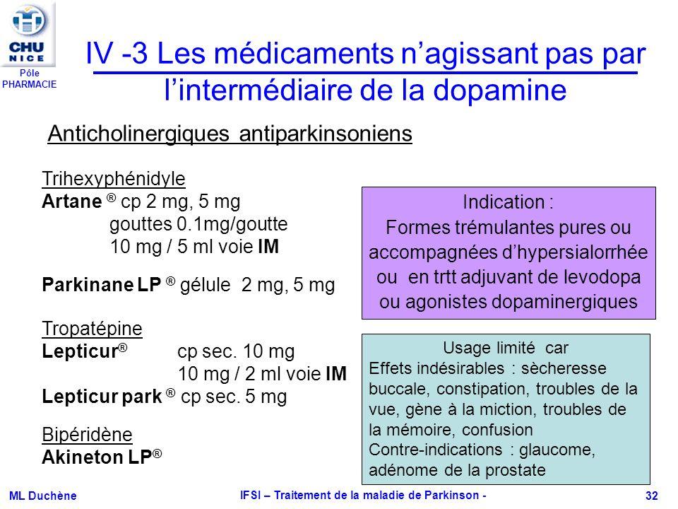 IFSI – Traitement de la maladie de Parkinson -