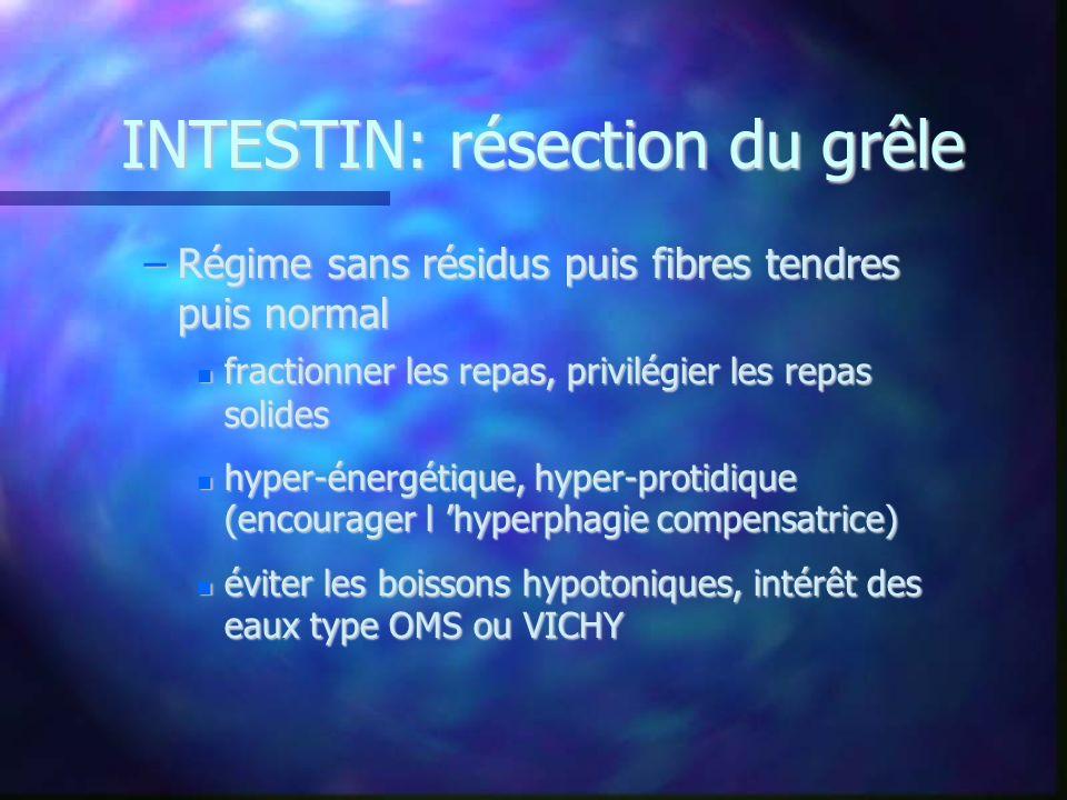 INTESTIN: résection du grêle