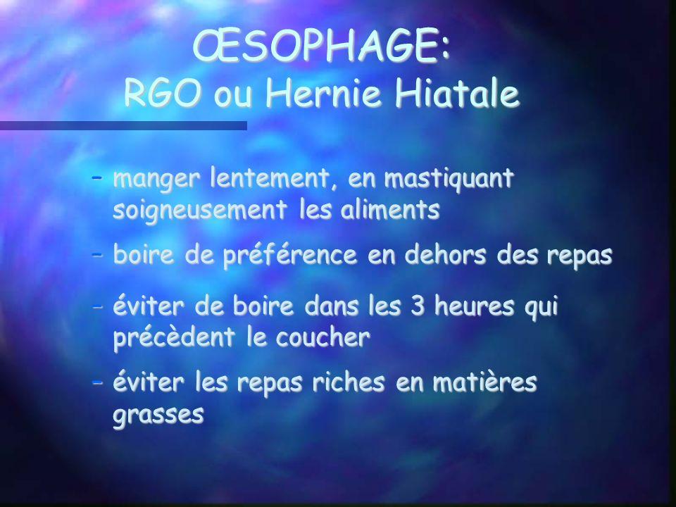ŒSOPHAGE: RGO ou Hernie Hiatale