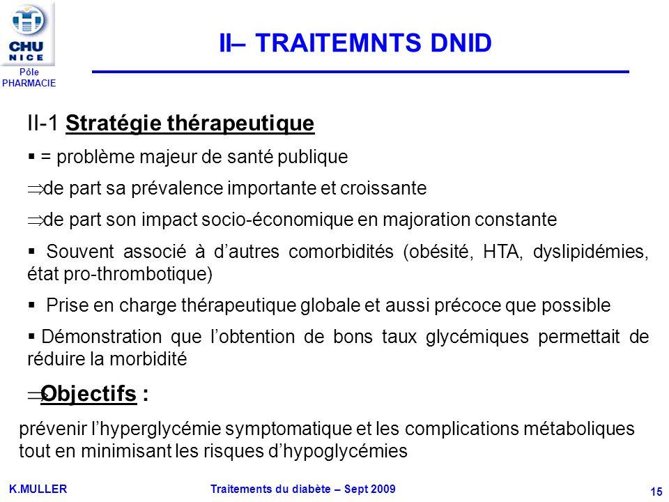 II– TRAITEMNTS DNID II-1 Stratégie thérapeutique Objectifs :