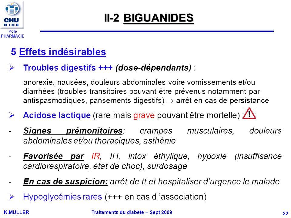 II-2 BIGUANIDES Troubles digestifs +++ (dose-dépendants) :