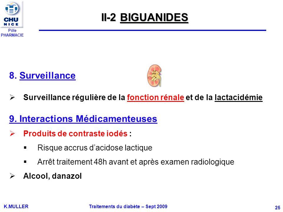 II-2 BIGUANIDES 8. Surveillance 9. Interactions Médicamenteuses