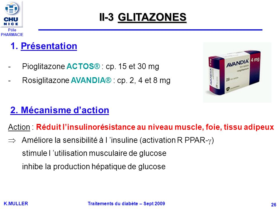 II-3 GLITAZONES 1. Présentation Pioglitazone ACTOS® : cp. 15 et 30 mg