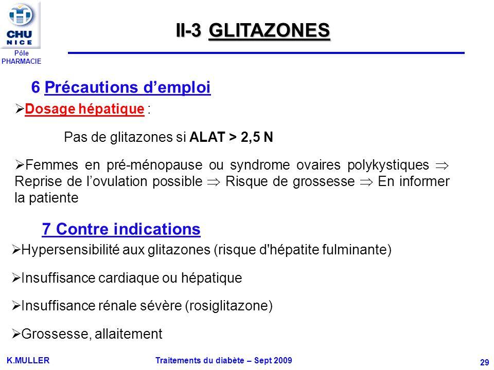 II-3 GLITAZONES 6 Précautions d'emploi 7 Contre indications