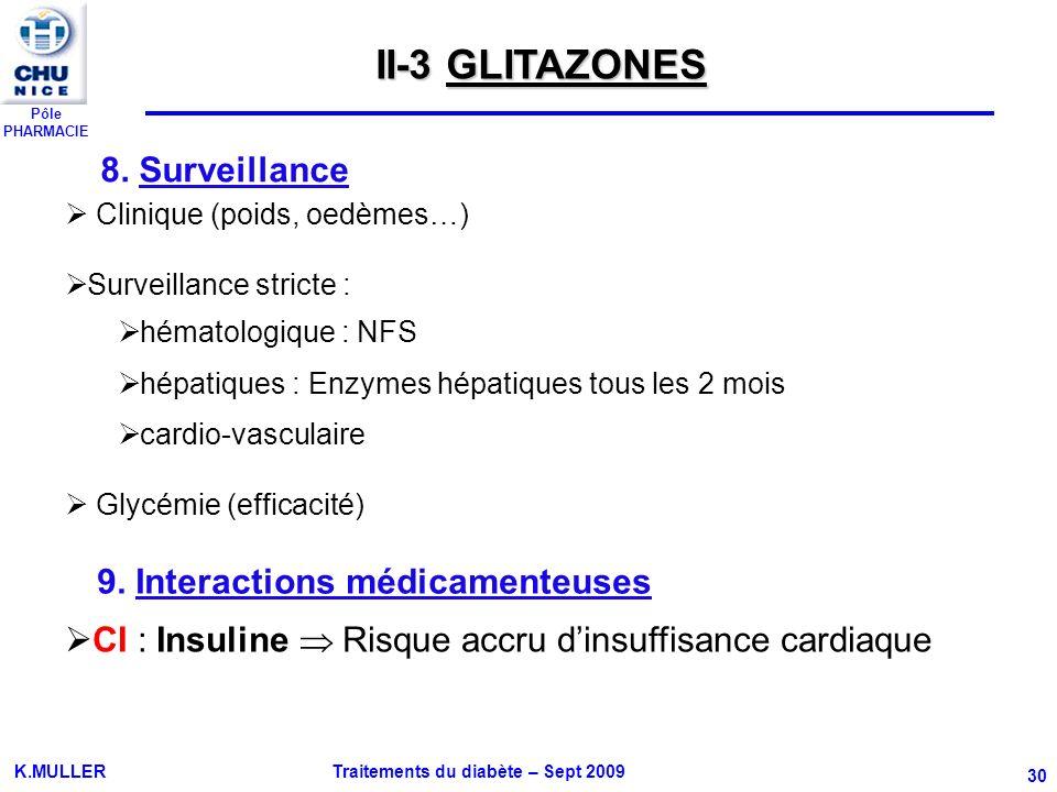 II-3 GLITAZONES 9. Interactions médicamenteuses