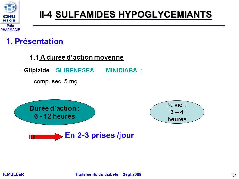 II-4 SULFAMIDES HYPOGLYCEMIANTS