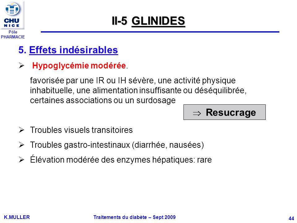 II-5 GLINIDES 5. Effets indésirables Hypoglycémie modérée.