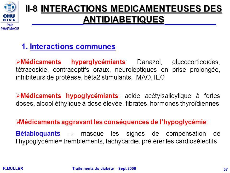 II-8 INTERACTIONS MEDICAMENTEUSES DES ANTIDIABETIQUES